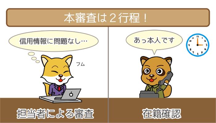 mitsuisumitomo-judge-difficulty_6-2