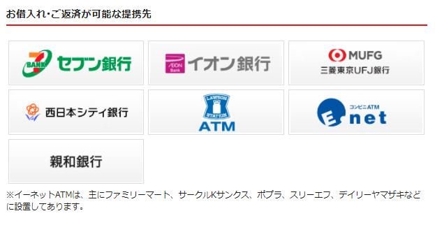 アイフルの提携ATM