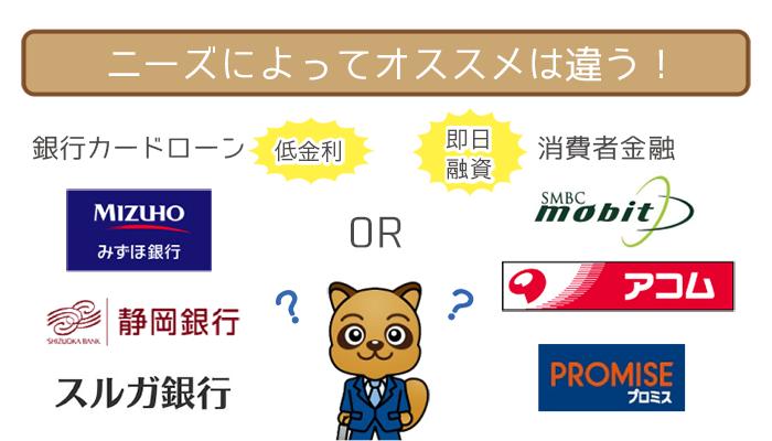 30万円を借りるカードローンは銀行・消費者金融どっち?比較してみました。