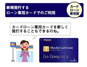 みずほ銀行カードローン「カードローン専用型」