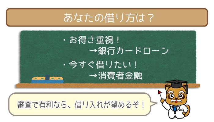 50万円を借りるなら銀行カードローン?消費者金融カードローン?徹底比較!