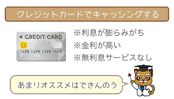 クレジットカードでキャッシングする