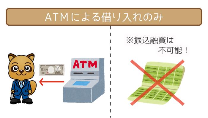 ATMによる借り入れのみ