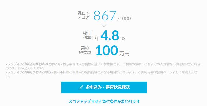 限度額は100万円なのに金利は4.8%とかなり低め!
