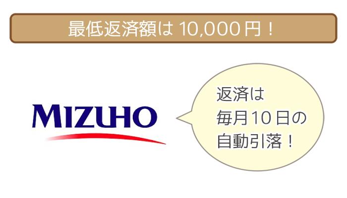 みずほ銀行カードローンの最低返済額は10,000円
