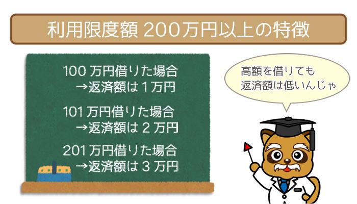 利用限度額200万円以上の特徴
