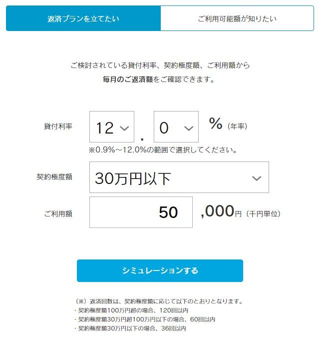 年12.0%の金利で5万円を借りた場合の返済シミュレーション