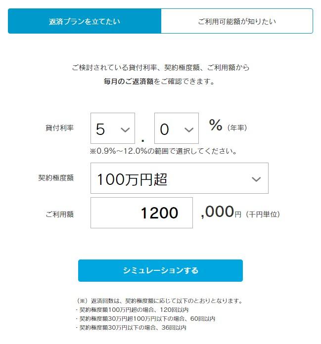 年5.0%の金利で120万円を借りた場合の返済シミュレーション