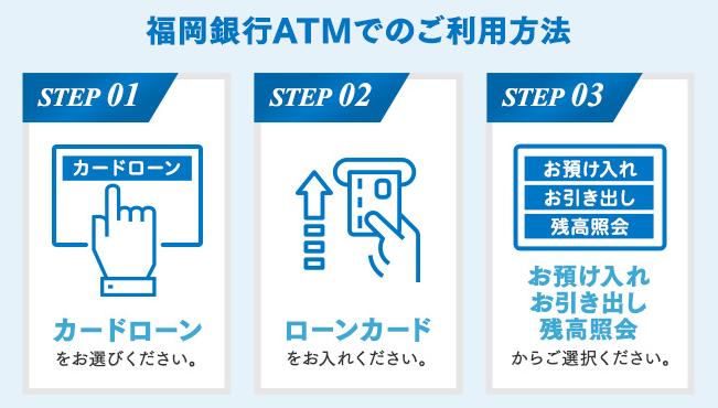福岡銀行ATMの利用方法
