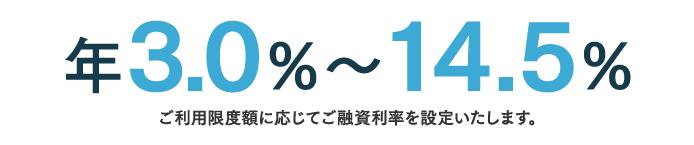 福岡銀行カードローンの金利