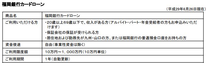 福岡銀行カードローンの商品説明書