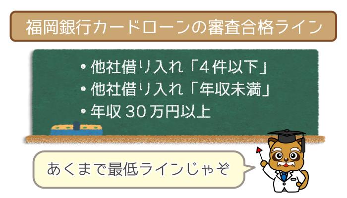 福岡銀行カードローンの審査合格ライン