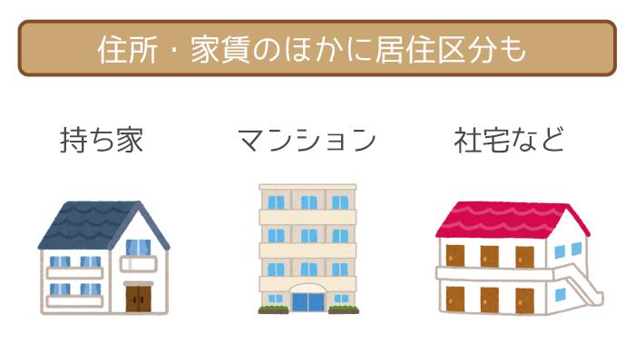 住所・家賃のほかに居住区分も