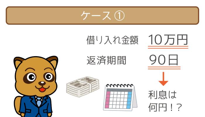 ケース①:10万円借りて90日で完済した場合