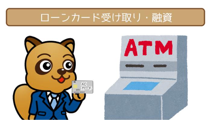 ローンカード受け取り・融資