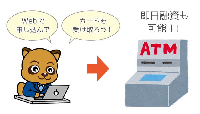 最速で借りたいなら「WEB申し込み→自動契約機」!