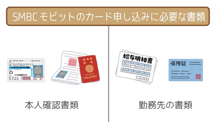 SMBCモビットのカード申し込みに必要な書類