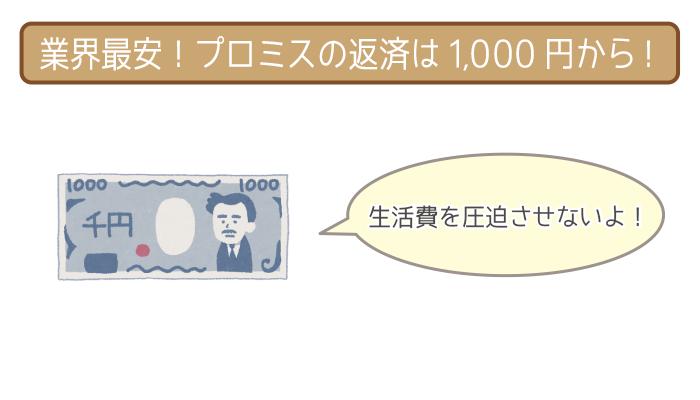 プロミスの返済は1,000円からOK