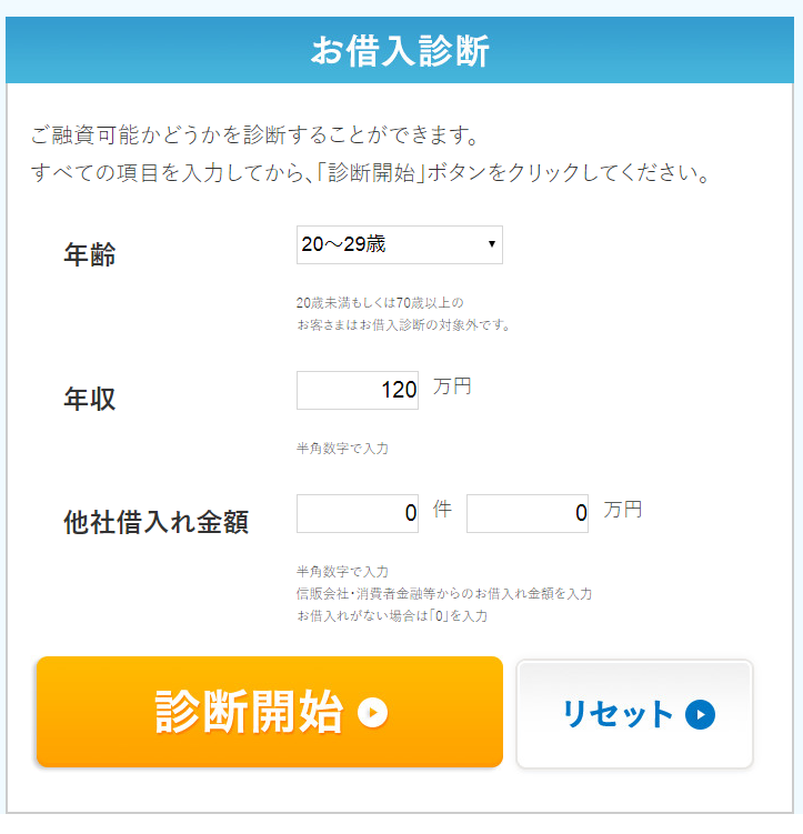 月収10万円ほどのフリーターの場合