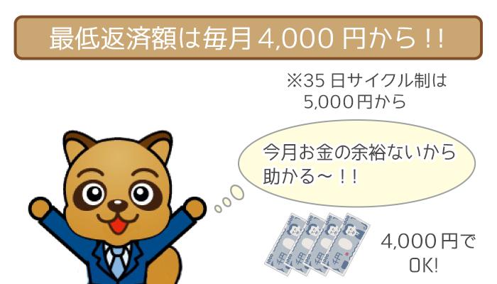 毎月4,000円から返済できる!!