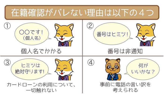 福岡銀行の在籍確認はバレにくい!