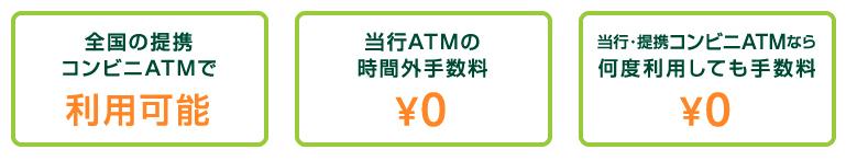 三井住友銀行カードローンのATM返済
