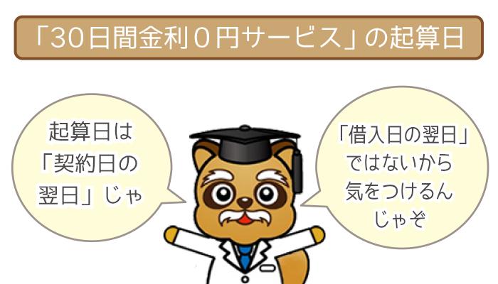 30日間金利0円サービスの起算日