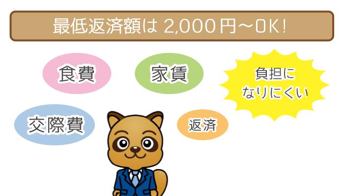 福岡銀行カードローンの最低返済額は負担になりにくい
