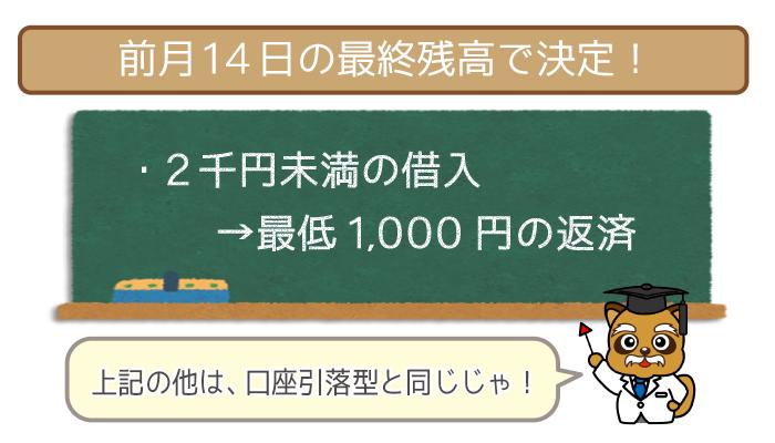 直接入金型では2,000円未満の借り入れは、最低1,000円から返済でOK