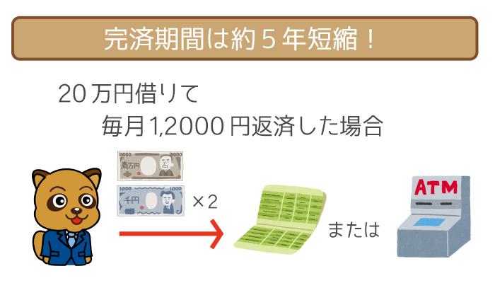 毎月8,000円の随時返済で、完済期間は約5年も短縮可能。
