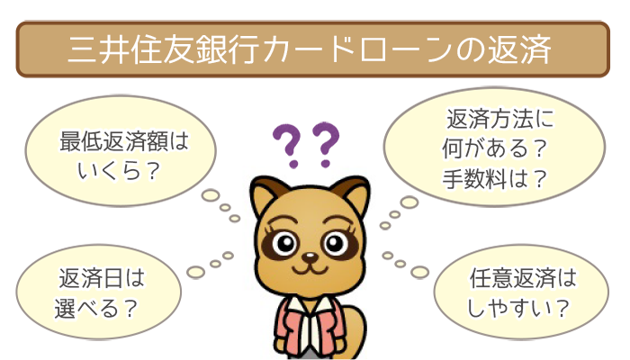 三井住友銀行カードローンの返済を徹底解説