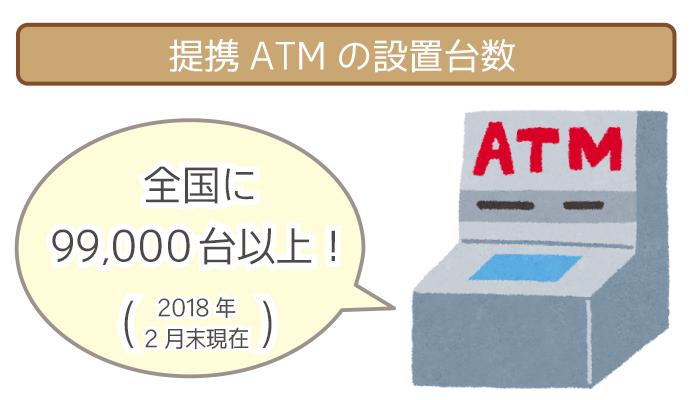 提携ATMの設置台数は全国に99,000台以上(2018年2月現在)