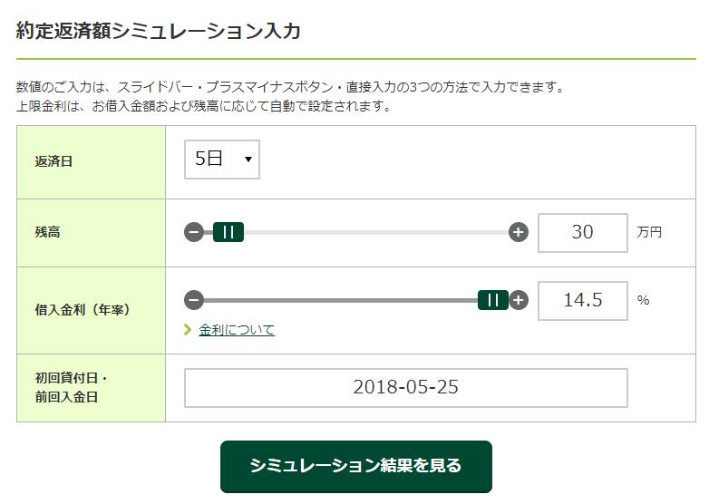 三井住友銀行の約定返済額シミュレーション