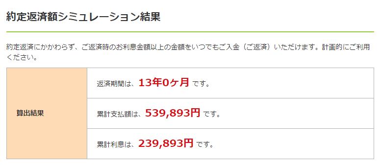 三井住友銀行の約定返済額シミュレーションの結果