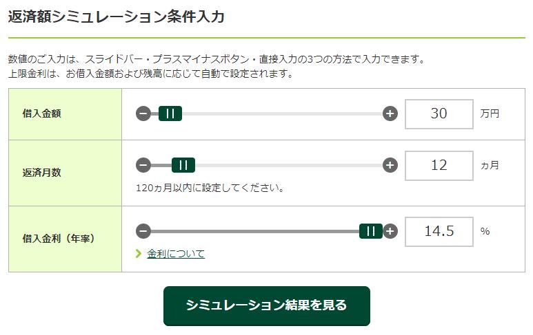 三井住友銀行の毎月返済額シミュレーション