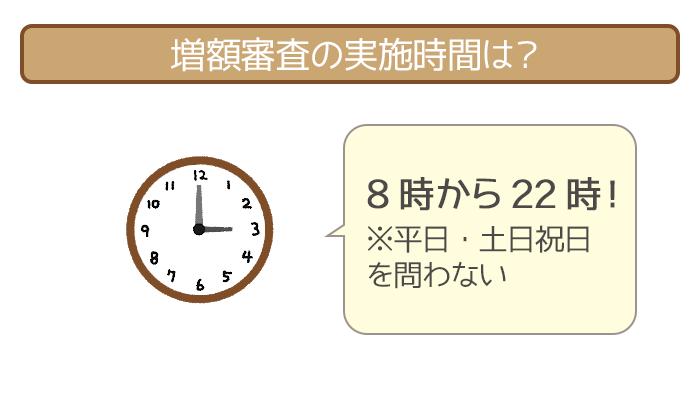 増額審査の実施時間は平日や土日祝日問わず8時から22時の間