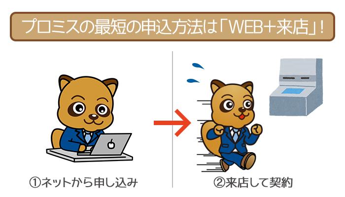 プロミスの最短の申込方法は「WEB+来店」の組み合わせ