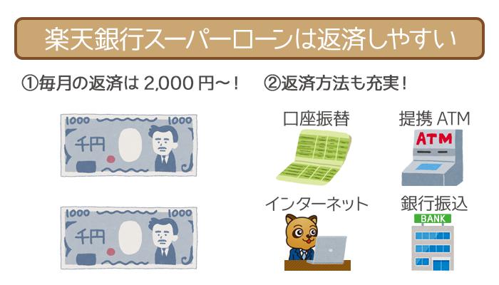 楽天銀行スーパーローンの最低返済額は2,000円から!毎月の返済も追加の返済も自由自在です。