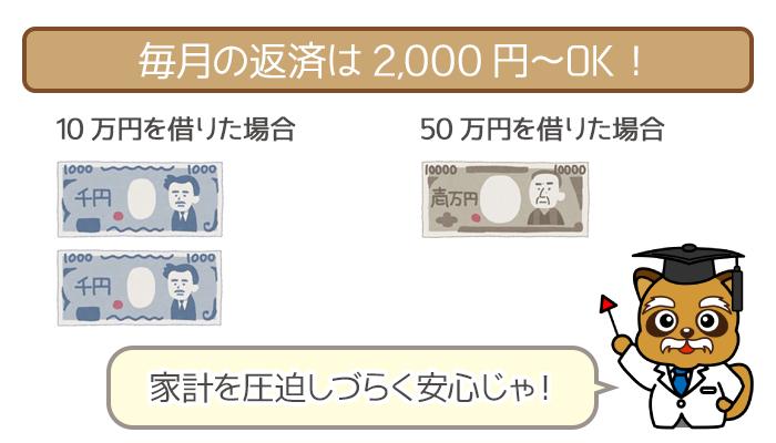 最低返済額は2,000円~OK。家計を圧迫しづらいです。