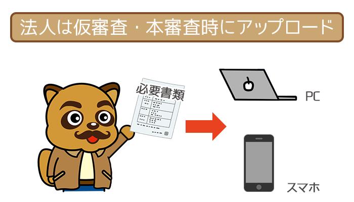 横浜銀行カードローンの必要書類【本人確認書類・収入証明書類】まとめ