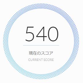 25歳・無職の人のAIスコア診断の結果:540点
