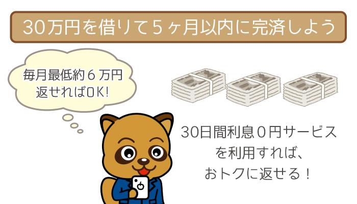 毎月の返済が6万円程度でも5ヶ月で完済可能!