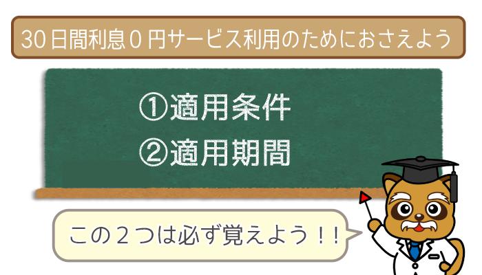 30日間利息0円サービスでかしこく返済しよう!