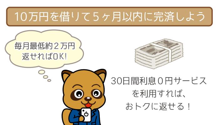 毎月の返済が2万円程度でも5ヶ月で完済可能!
