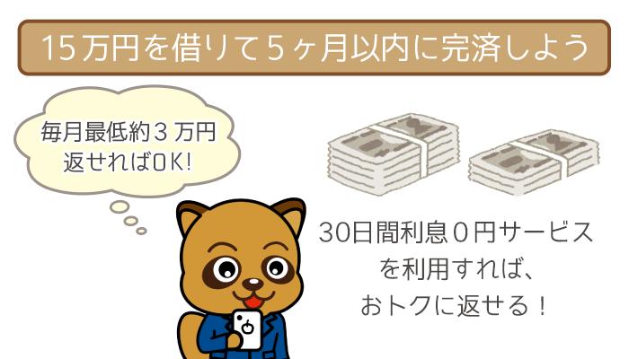 毎月の返済が3万円程度でも5ヶ月で完済可能!