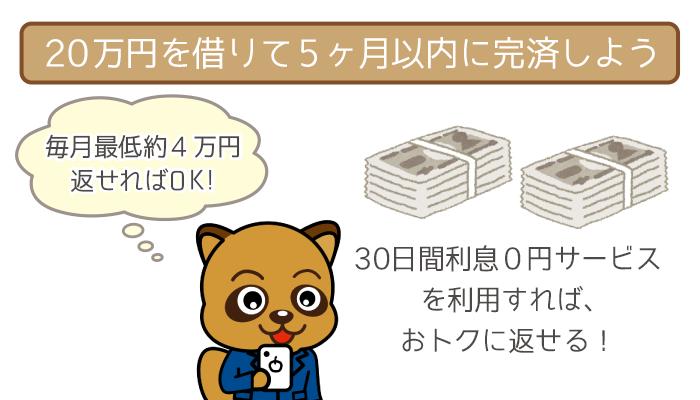 毎月の返済が4万円程度でも5ヶ月で完済可能!