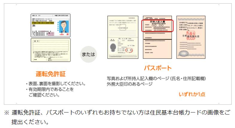東京スター銀行おまとめローンの本人確認書類