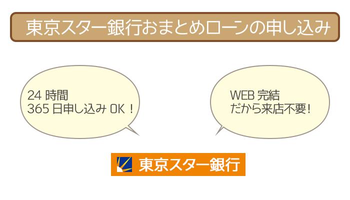 東京スター銀行おまとめローンの申し込みはWEB完結