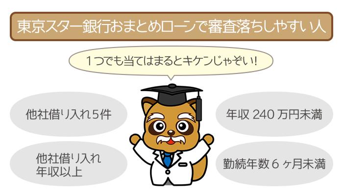 東京スター銀行おまとめローンで審査落ちしやすい人