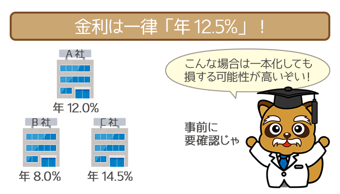 東京スター銀行おまとめローンの金利はいくらおまとめしても「年12.5%」